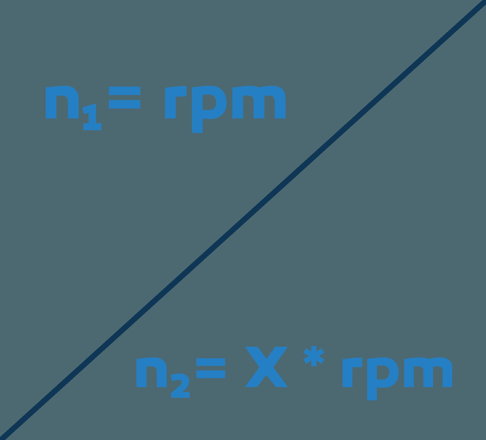 Polumschaltbare Motoren von AC-Motoren